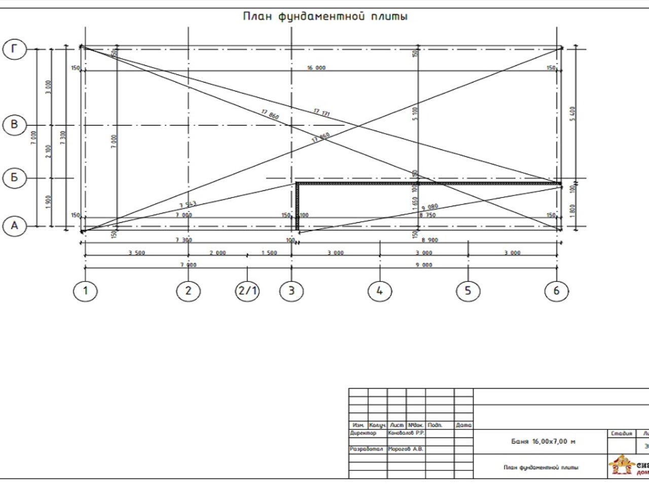 План фундамента баня Ульянов