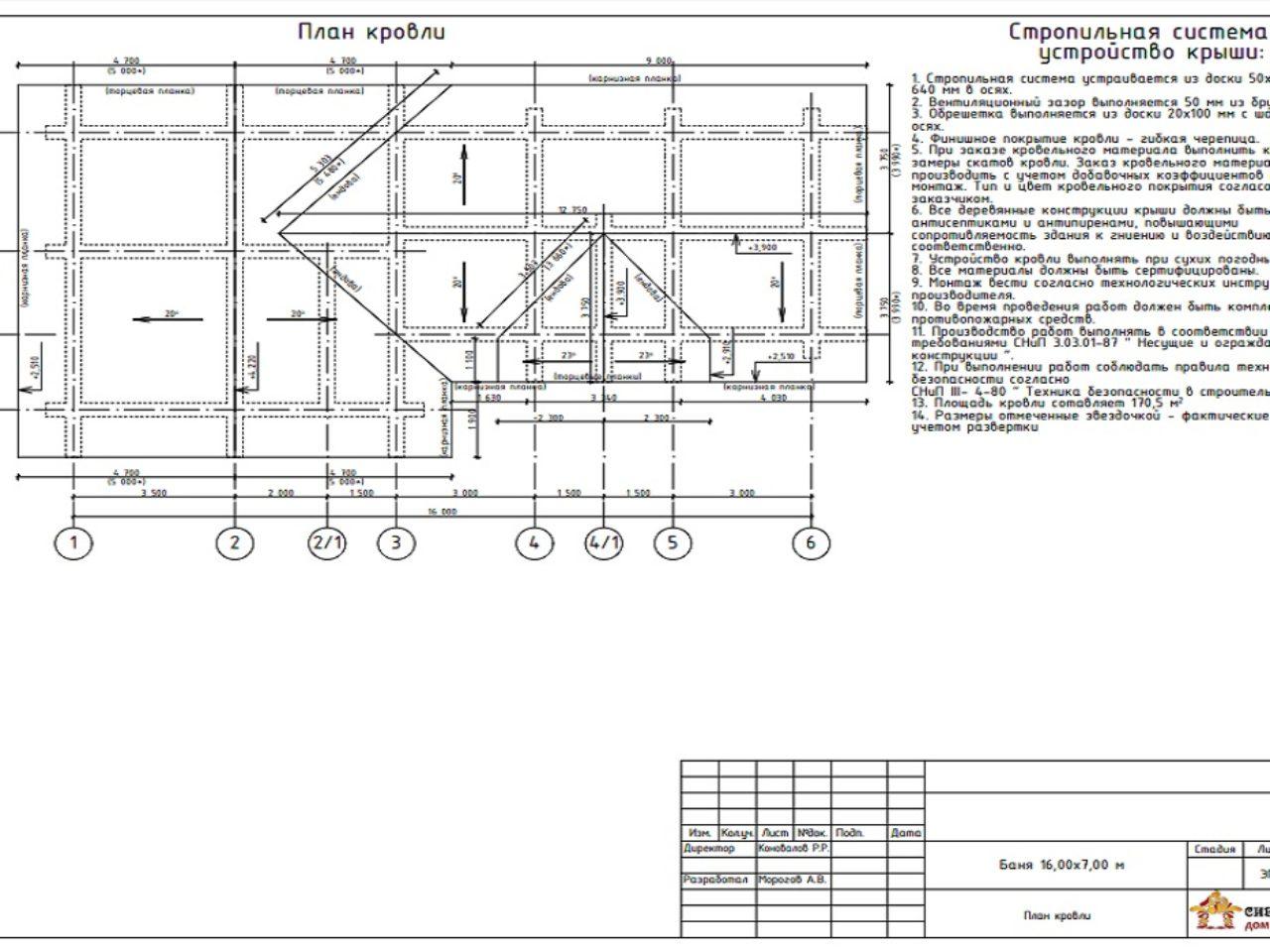 Plan-krovli-Ulyanov