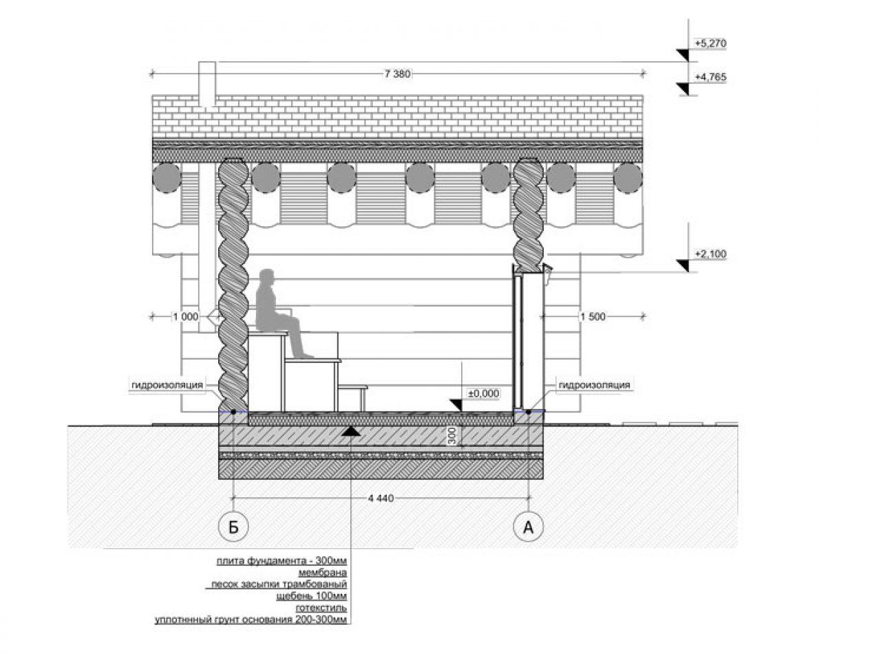 фасады бани