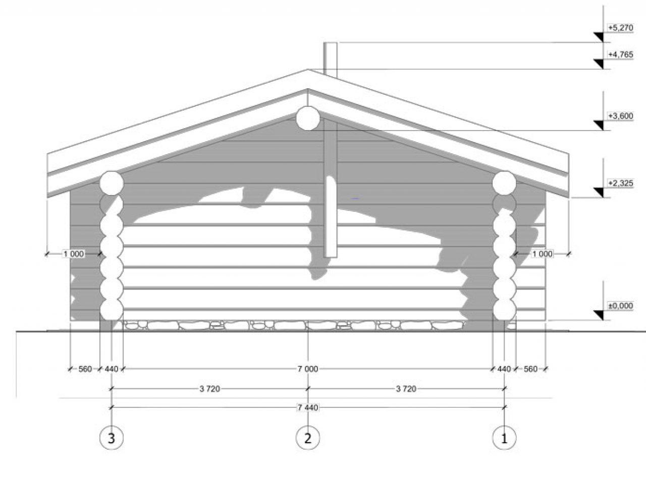 фасады баня