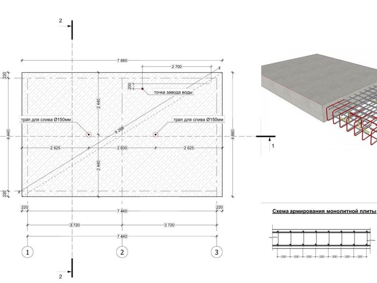 план фундамента баня